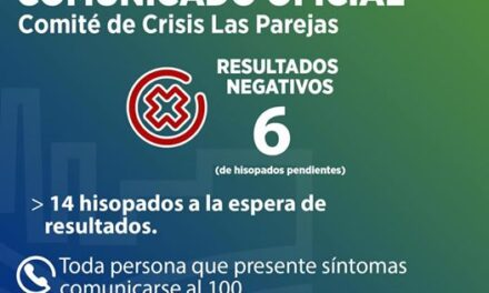Santa Fe confirmó casos nuevos de coronavirus – Las Parejas 6 hisopados Negativos – Armstrong 1 Positivo
